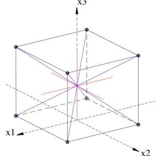 Maximum cutting speed versus laser beam power to separate