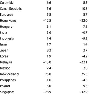 (PDF) Currency Wars