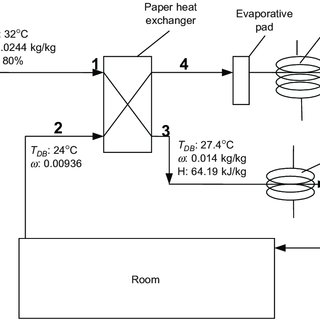Schematic diagram of the air conditioning system with