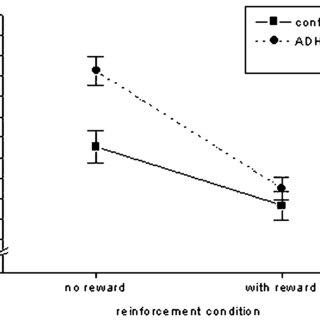 (PDF) Attention Deficit Hyperactivity Disorder