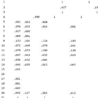 (PDF) Mixture Models, Outliers, and the EM Algorithm