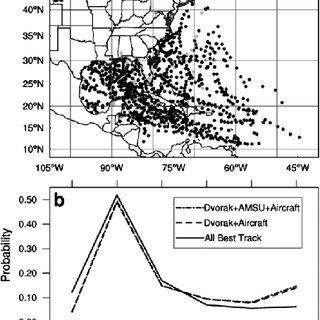 (PDF) A Revised Hurricane Pressure Wind Model