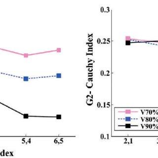 (PDF) Front-crawl Stroke Descriptors Variability