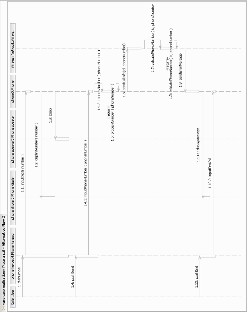 hight resolution of 3 sequence diagram for one user placing a call in the rsa model example