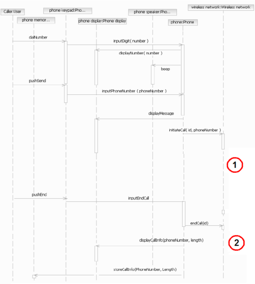 small resolution of 5 sequence diagram for the two user call in the rsa example the