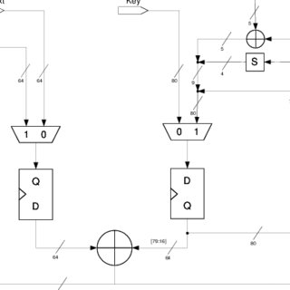(PDF) Security for 1000 Gate Equivalents