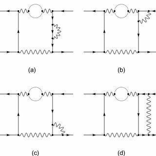 The three types of O ( m α 7 ) pure vacuum polarization