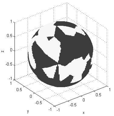 Prototype geometric sphere painting. (a) Bottom of sphere