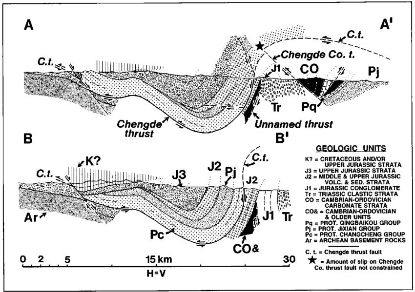 True-scale geologic cross sections across synformally