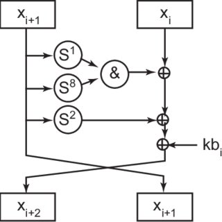 (PDF) Simontool: Simulation Support for the Simon Cipher