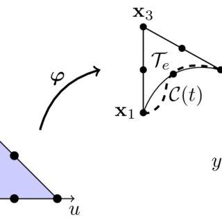 (PDF) A NURBS enhanced extended finite element approach