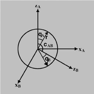 (PDF) Quantum reactive scattering in three dimensions