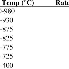 Figure B.1. XRD Pattern from NP-MC-AlBSi-1 CCC Sample