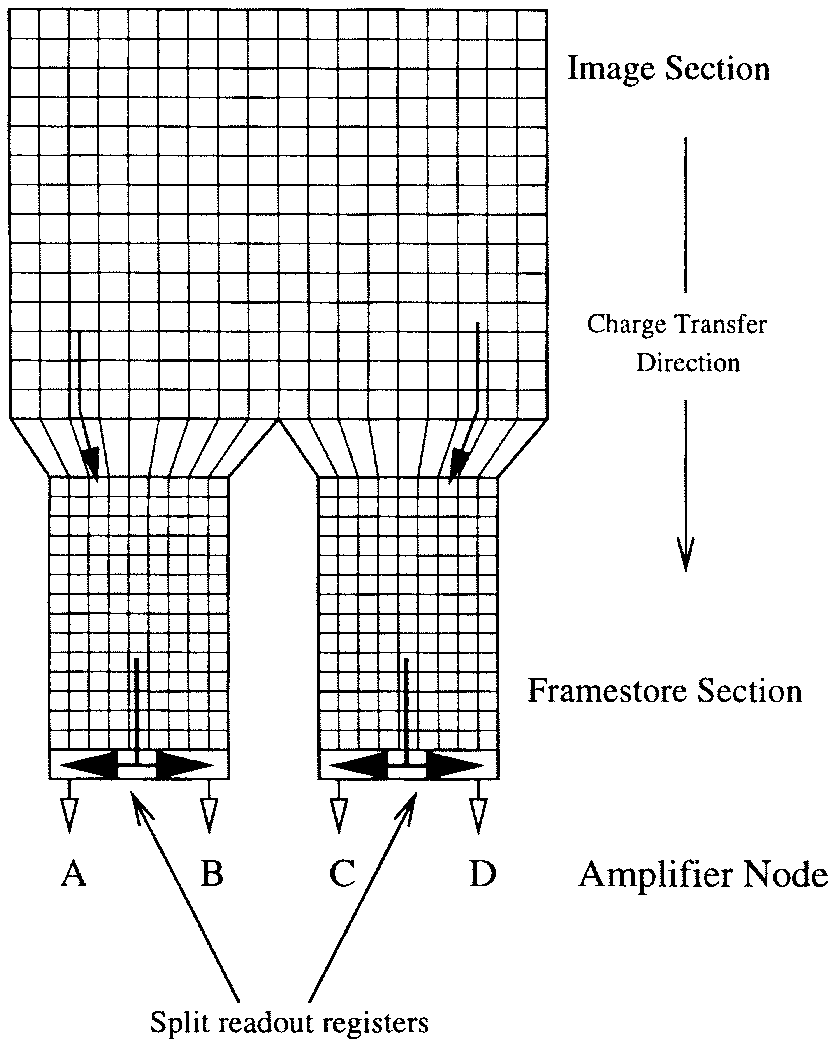 Schematic Lincoln
