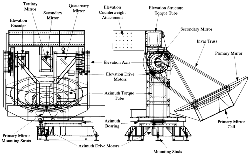 Mechanical drawing of the AST/RO antenna. Note that the