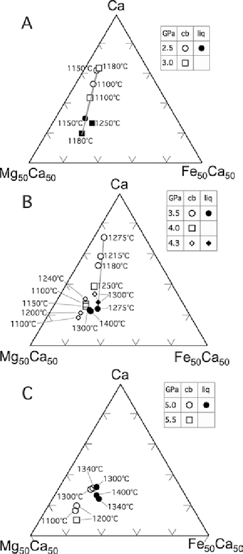 Compositions in CaCO 3 –MgCO 3