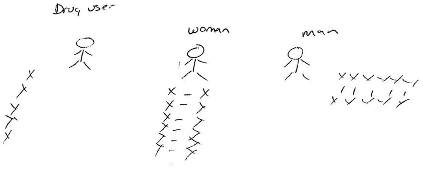This 31-year-old African American woman's drawing shows X