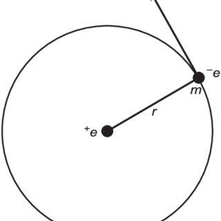 (PDF) QUANTUM PHYSICS: A brief history of quantum phenomena