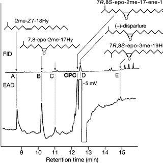 (PDF) (7R,8S)-cis-7,8-epoxy-2-methyloctadec-17-ene: A