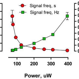 (PDF) Self-powered, autonomous Biological Oxygen Demand