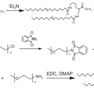 (PDF) Synthesis, self-assembly, and characterization of