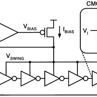 The inverter-based VCO and its supporting biasing