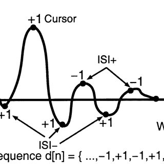 (PDF) Analysis of PLL Clock Jitter in High-Speed Serial Links