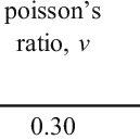 (PDF) Unified description of sand behavior