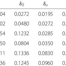 (PDF) A generalized gamma correction algorithm based on