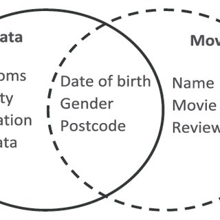 (PDF) Protection of Big Data Privacy