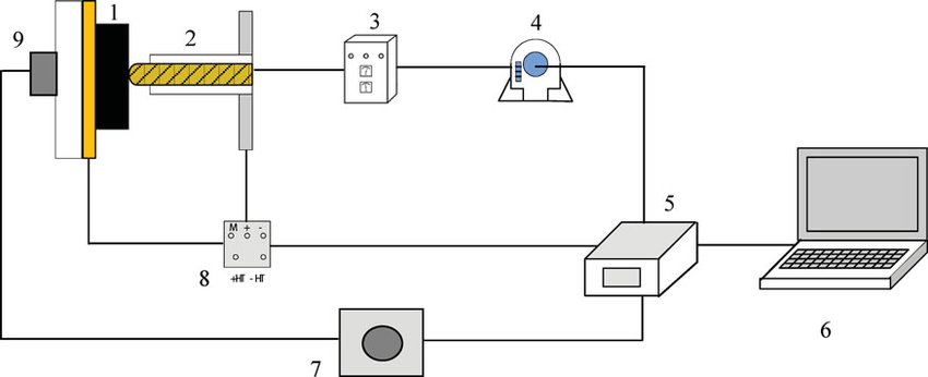 Ac 3 Wire Proximity Switch Wiring Free Download Wiring Diagrams