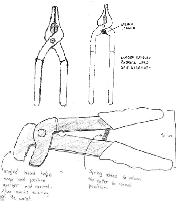 Fig A1. Set 1: Old Pliers (Less Torque) New Pliers (More