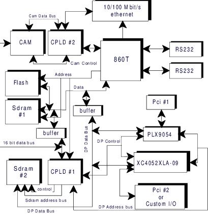 Block Diagram Of Cpu ~ DIAGRAM