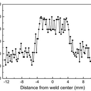 Macro-and microstructures of friction stir welded duplex