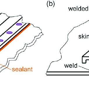 (a) OM microstructure of the weld cross-section, showing