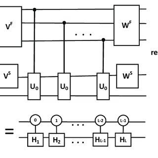 Single-qubit quantum operations and the corresponding