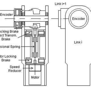 Scheme of an horizontal joint transmitting balancing