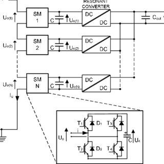 (PDF) High step down multilevel resonant buck converter