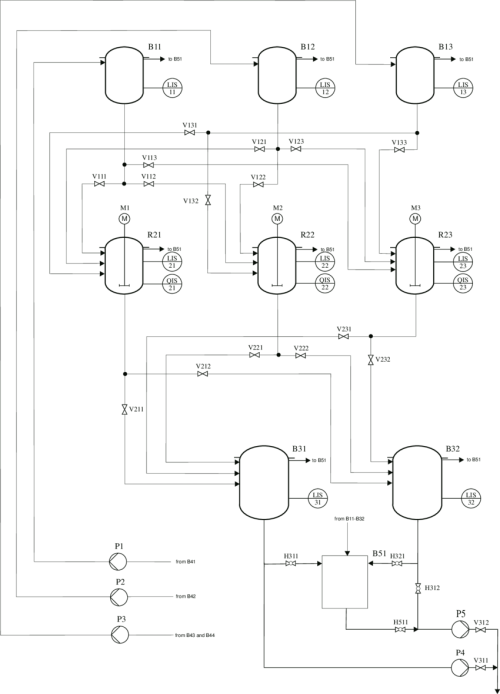 small resolution of piping and instrumentation diagram of the demonstration plant
