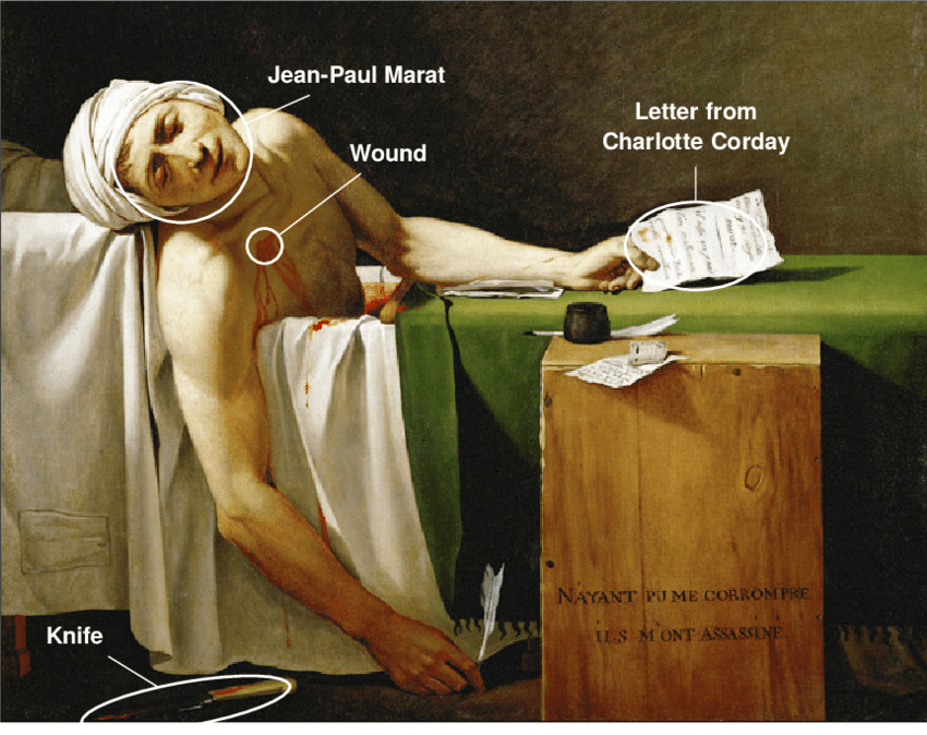 The Death of Marat (detail), by Jacques-Louis David, 1793. (WikiMedia) |  Download Scientific Diagram
