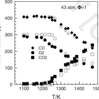 The laminar burning velocities of methane-oxygen premixed