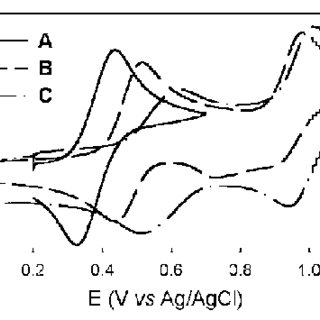 b-Type like sheet in (TTF) 2 [TTF(CO 2 H) 2 (CO 2 ) 2 ] (2