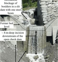 downstream view of the slit dam with h beams of the ravoire de pontamafrey stream [ 850 x 1290 Pixel ]
