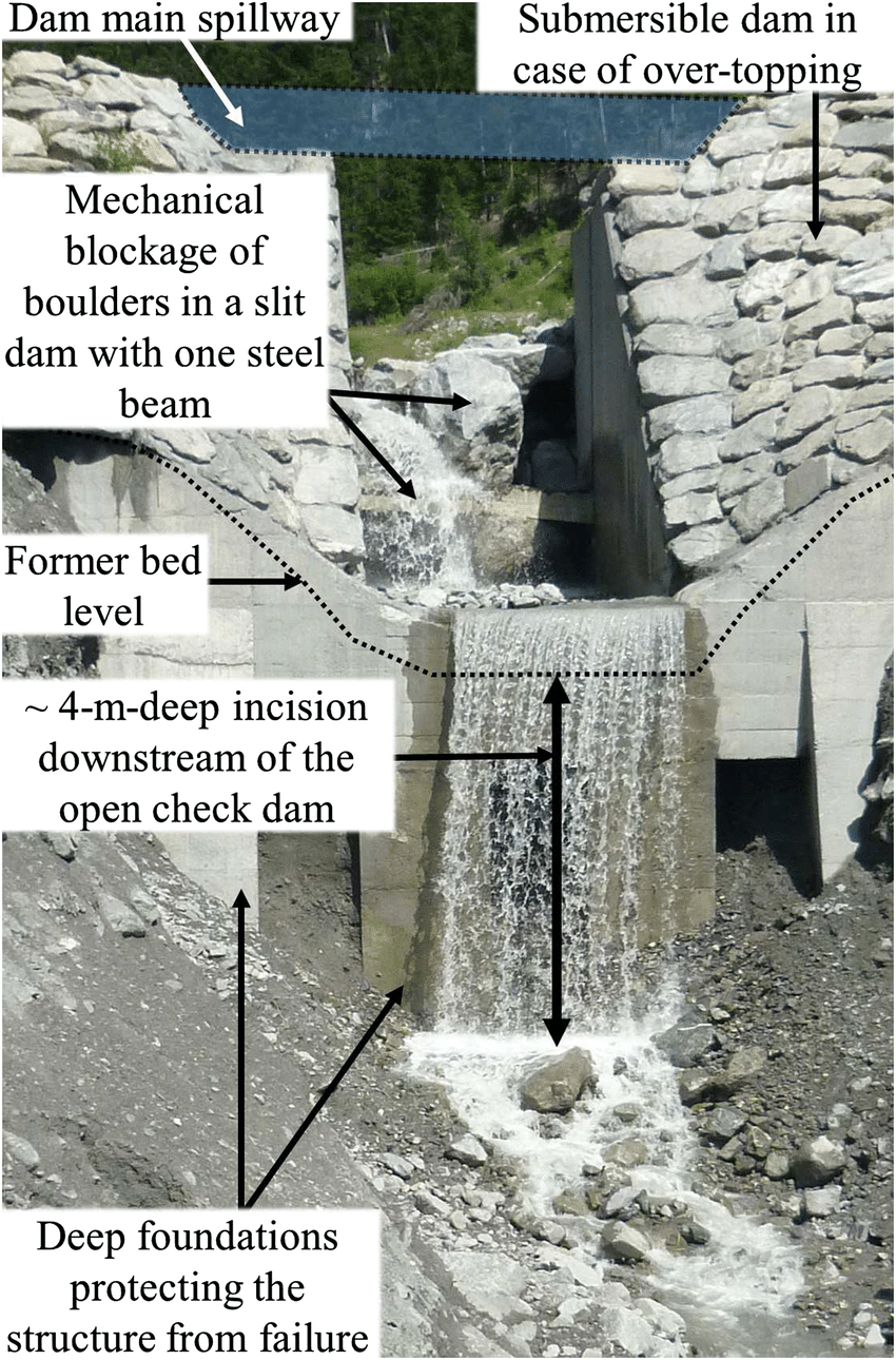 hight resolution of downstream view of the slit dam with h beams of the ravoire de pontamafrey stream