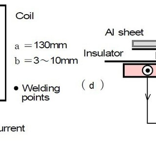 (PDF) Magnetic Pulse Spot Welding: Application to Al/Fe
