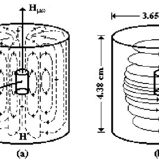 (PDF) Magnetosensitive techniques based on modulated