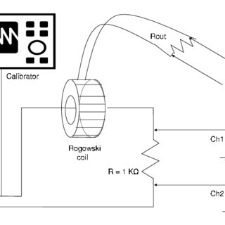(PDF) Implementation of a Rogowski coil for the