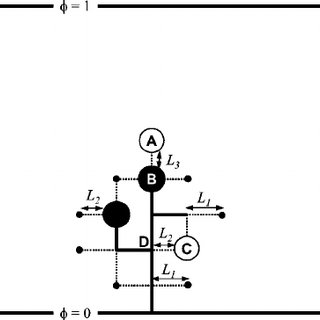 (PDF) Dielectric breakdown model for composite materials
