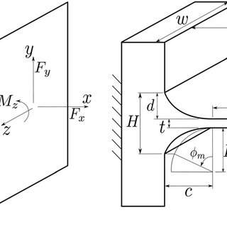 Schematics of a conic flexure hinge and an elliptical-arc