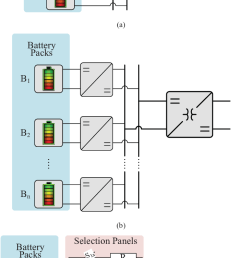 proposed solution to connect large scale battery banks to medium voltage grids by using series [ 706 x 1732 Pixel ]